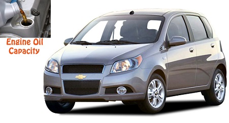 Chevrolet Aveo Engine Oil Capacity In Quarts Liters Engine Oil