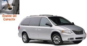 Chrysler Voyager - Grand Voyager engine oil volume in quarts – liters