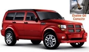 Dodge Nitro engine oil volume in quarts – liters