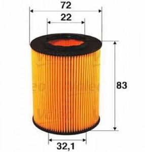 Oil filter site for Fiat Linea 1.6 gasoline engine