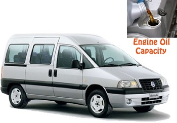 Fiat Scudo 1 Engine Oil Capacity In Quarts Liters