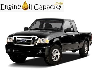Ford ranger 4 engine oil capacity in quarts liters for Ford ranger motor oil type