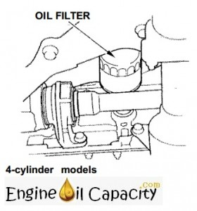 Honda Accord VII engine oil capacity in quarts – liters