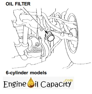 1999 Honda Accord Engine Oil Capacity further Honda Del Sol Parts Catalog also Freightliner Engine Diagram together with Nissan Quest Turn Signal Relay Location moreover Honda Civic Catalytic Converter Problems. on 1996 honda civic exhaust