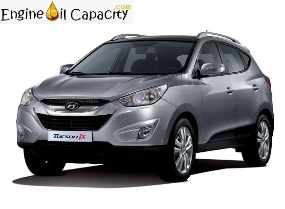 Hyundai ix35 motor and oil pan volume in liters-quarts-gallon
